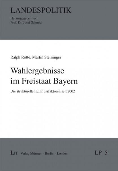 Wahlergebnisse im Freistaat Bayern