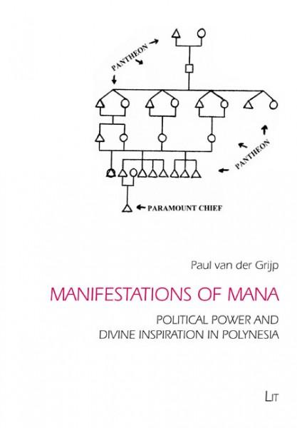 Manifestations of Mana