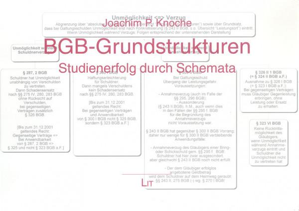 BGB-Grundstrukturen
